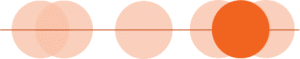Diagnostic Medical Sonographers Occupational Profile