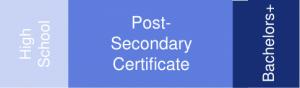 Pharmacy-Technicians-Occupational-Profile-3