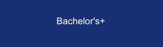 Bachelor Plus