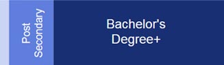post secondary bachelor degree plus