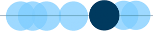 ElectriciansOccupational Profile